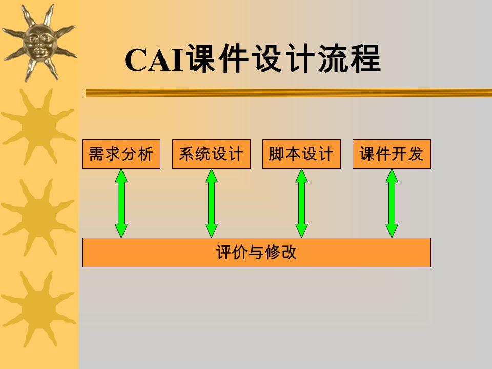 CAI 课件设计流程 需求分析系统设计脚本设计课件开发 评价与修改