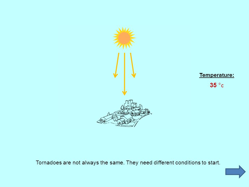Tornadoes are not always the same. They need different conditions to start. Temperature: 35 °c