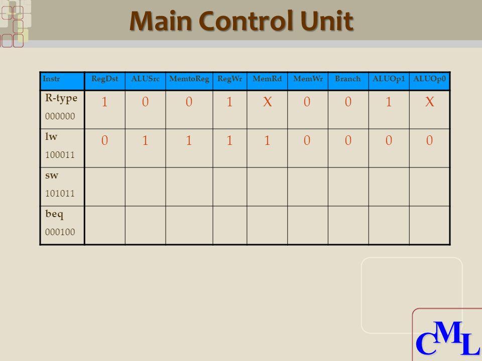 CML CML Main Control Unit InstrRegDstALUSrcMemtoRegRegWrMemRdMemWrBranchALUOp1ALUOp0 R-type 000000 1001X001X lw 100011 011110000 sw 101011 beq 000100