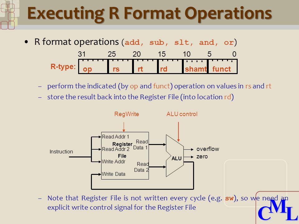 CML CML Executing R Format Operations R format operations ( add, sub, slt, and, or ) –perform the indicated (by op and funct) operation on values in rs and rt –store the result back into the Register File (into location rd) –Note that Register File is not written every cycle (e.g.