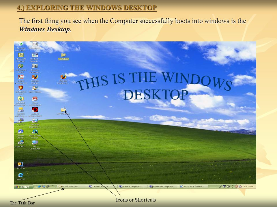 4.) EXPLORING THE WINDOWS DESKTOP The first thing you see when the Computer successfully boots into windows is the Windows Desktop. Icons or Shortcuts