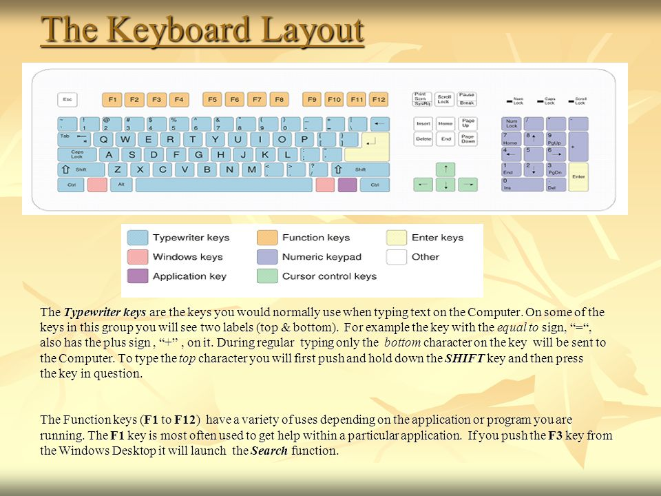 The Keyboard Layout The Typewriter keys are the keys you would normally use when typing text on the Computer. On some of the keys in this group you wi