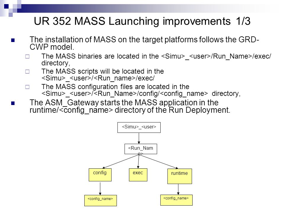 UR 352 MASS Launching improvements 1/3 The installation of MASS on the target platforms follows the GRD- CWP model.