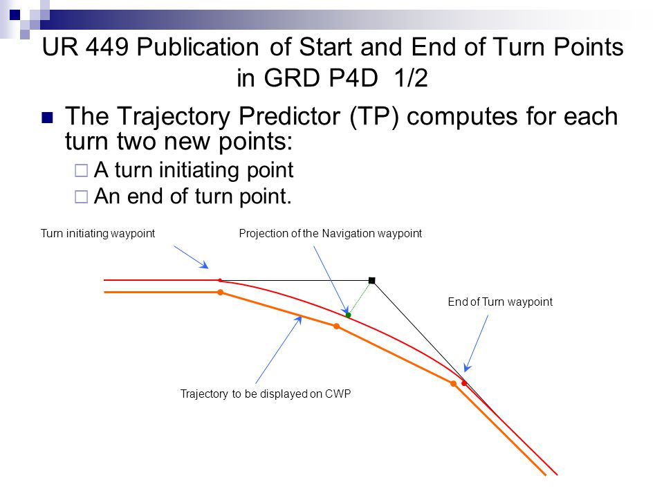 UR 449 Publication of Start and End of Turn Points in GRD P4D 1/2 The Trajectory Predictor (TP) computes for each turn two new points:  A turn initiating point  An end of turn point.