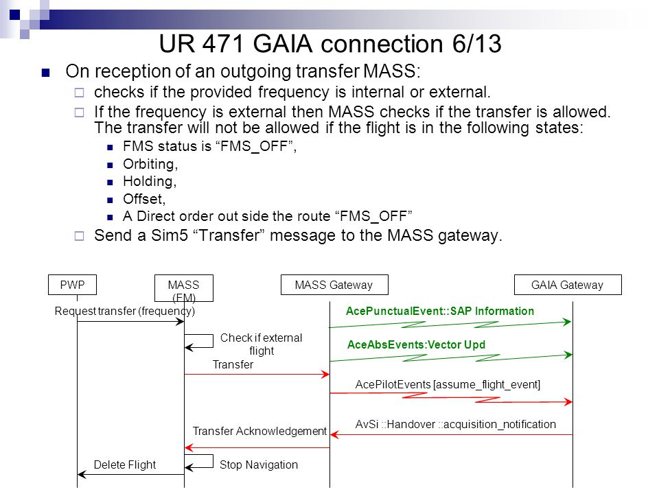 UR 471 GAIA connection 6/13 On reception of an outgoing transfer MASS:  checks if the provided frequency is internal or external.