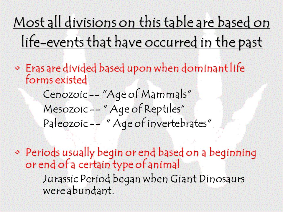 Most all divisions on this table are based on life-events that have occurred in the past Eras are divided based upon when dominant life forms existedE