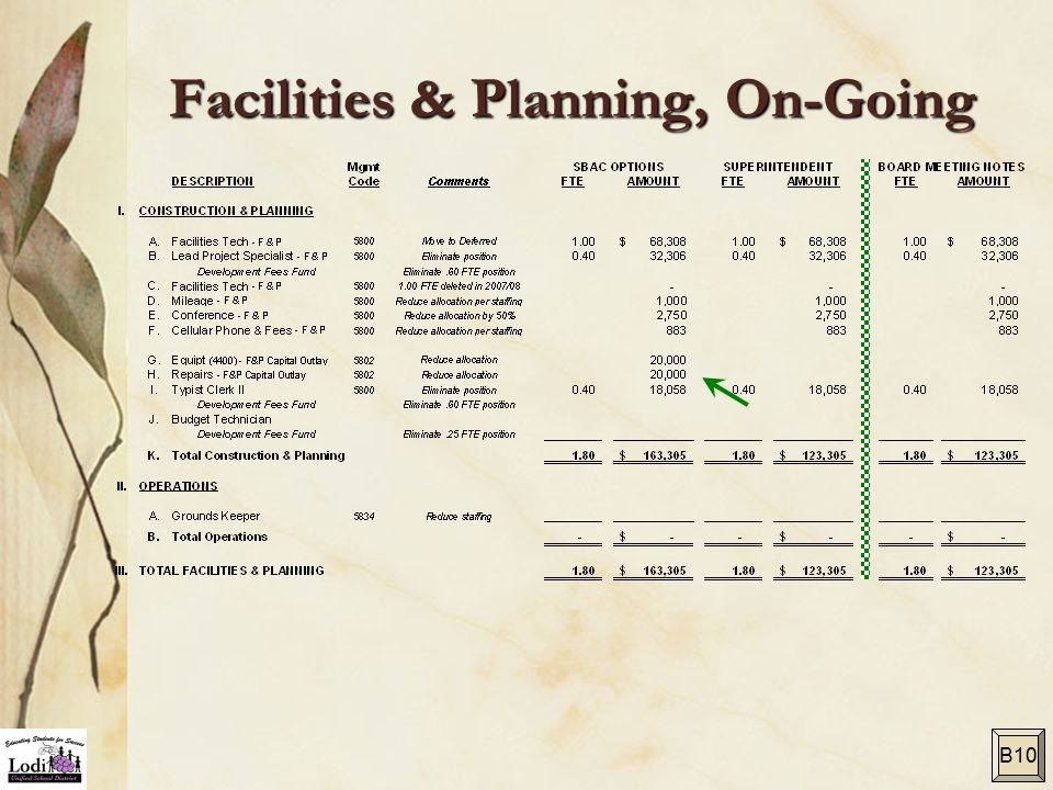 Facilities & Planning, On-Going B10