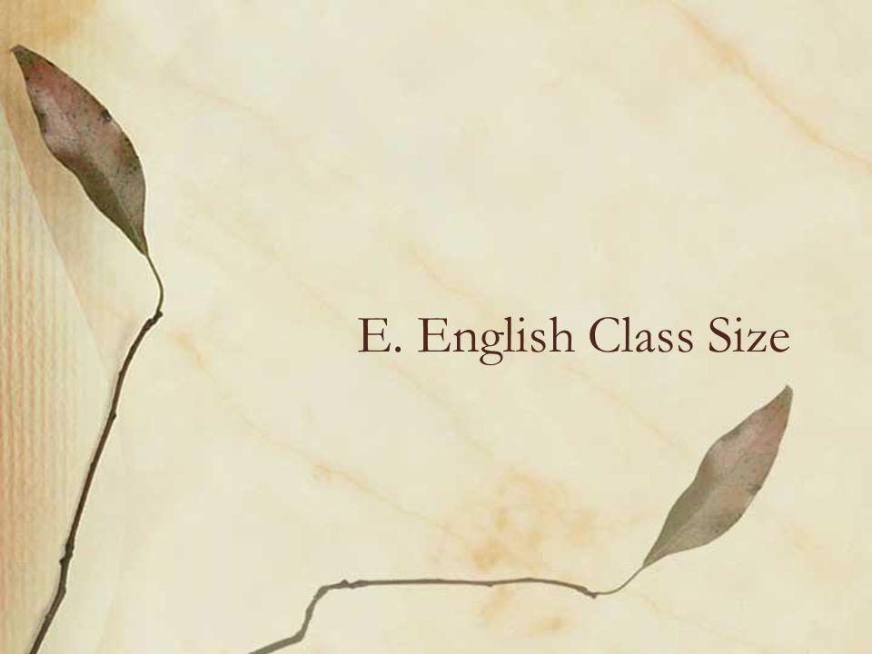 E. English Class Size