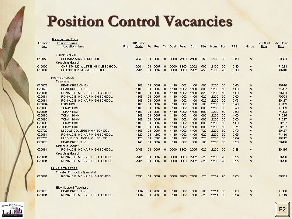 Position Control Vacancies F2