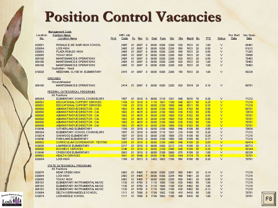 Position Control Vacancies F8