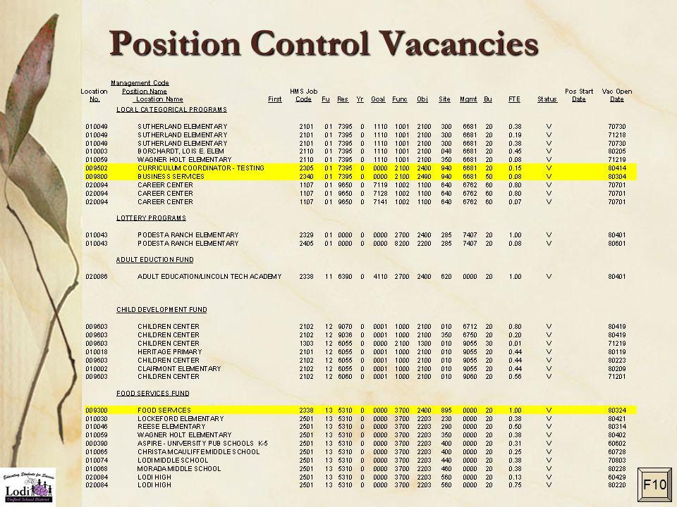 Position Control Vacancies F10