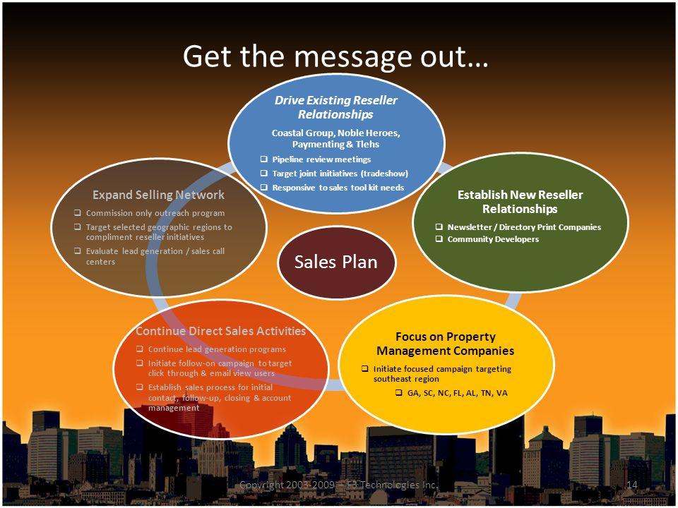 Get the message out… 14Copyright 2003-2009 – F3 Technologies Inc.