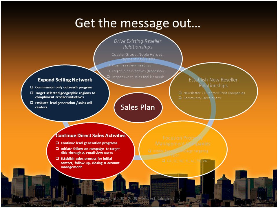 Get the message out… 19Copyright 2003-2009 – F3 Technologies Inc. Sales Plan Drive Existing Reseller Relationships Coastal Group, Noble Heroes, Paymen