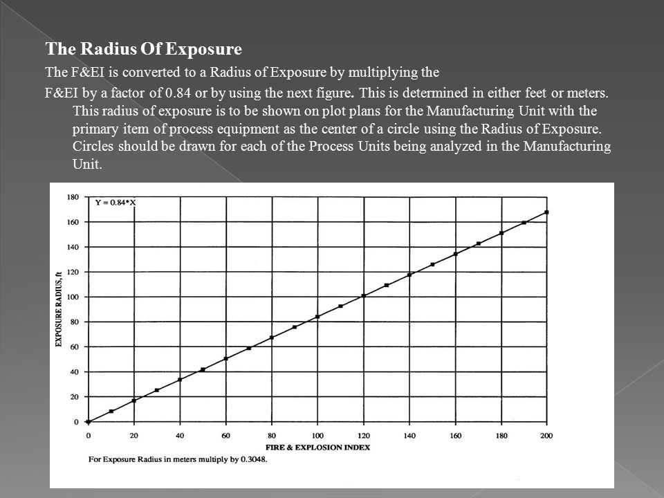 The Radius Of Exposure The F&EI is converted to a Radius of Exposure by multiplying the F&EI by a factor of 0.84 or by using the next figure. This is