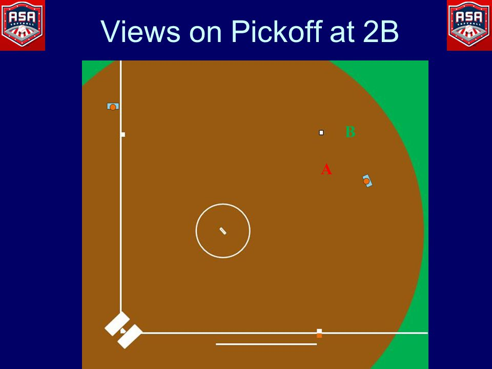 Views on Pickoff at 2B A B