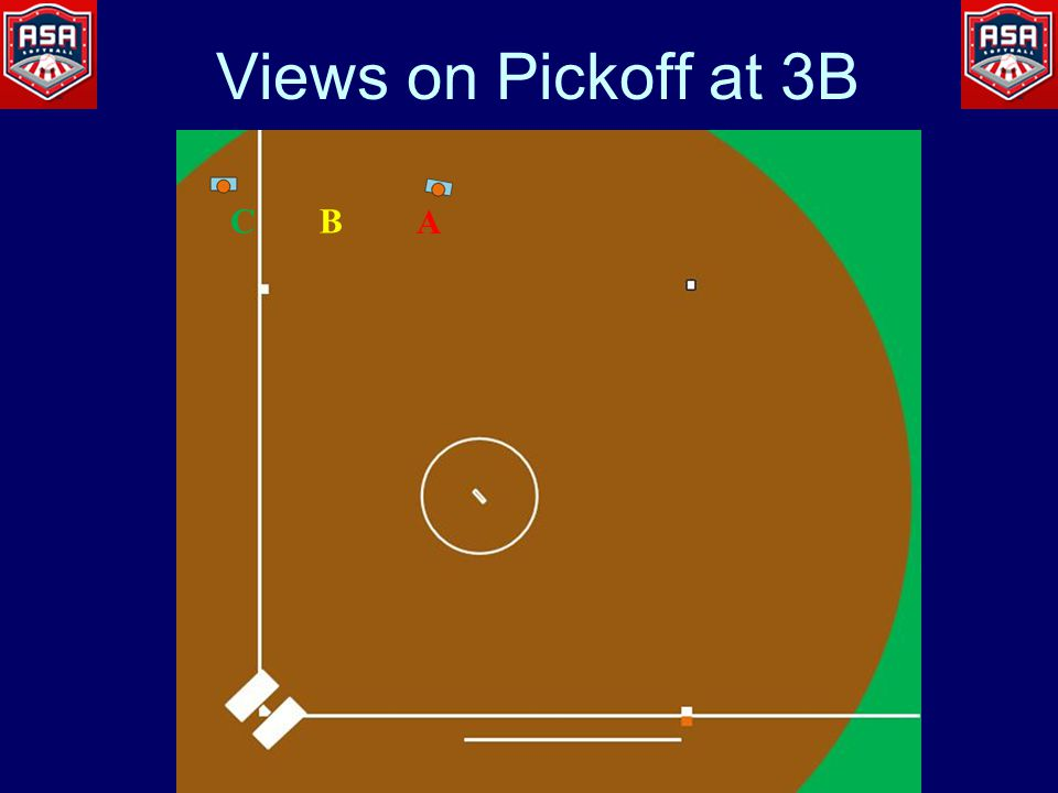Views on Pickoff at 3B A BC