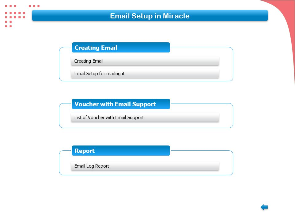Report Creating Email Creating Email Email Setup for mailing it List of Voucher with Email Support Email Log Report Voucher with Email Support Creating Email Email Setup in Miracle
