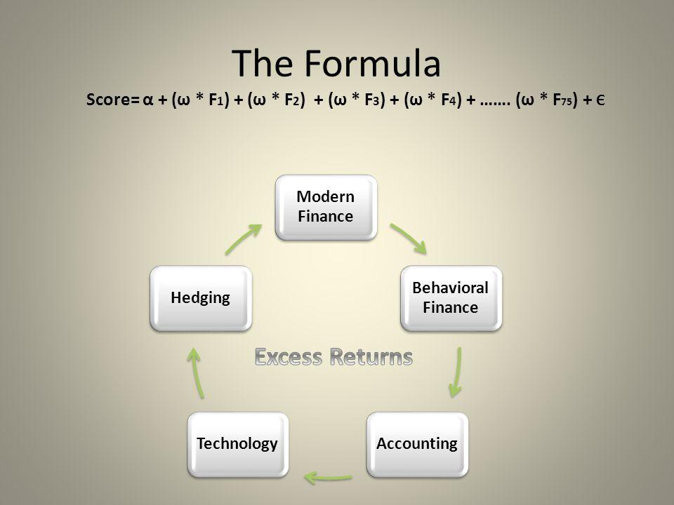 The Formula Score= α + (ω * F 1 ) + (ω * F 2 ) + (ω * F 3 ) + (ω * F 4 ) + …….
