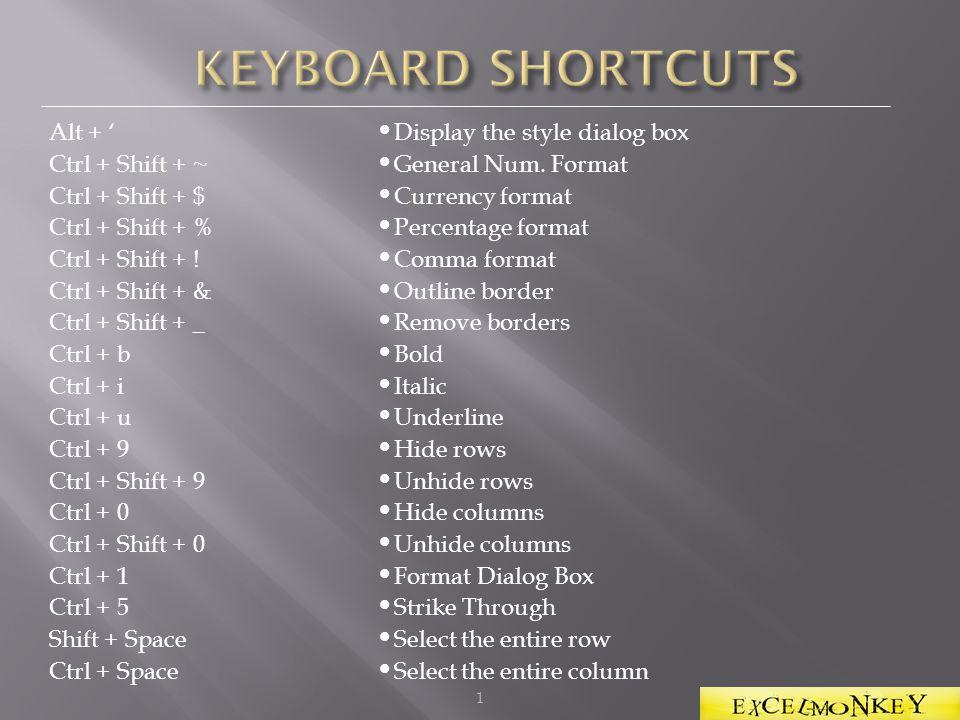 1 Alt + ' Ctrl + Shift + ~ Ctrl + Shift + $ Ctrl + Shift + % Ctrl + Shift + ! Ctrl + Shift + & Ctrl + Shift + _ Ctrl + b Ctrl + i Ctrl + u Ctrl + 9 Ct