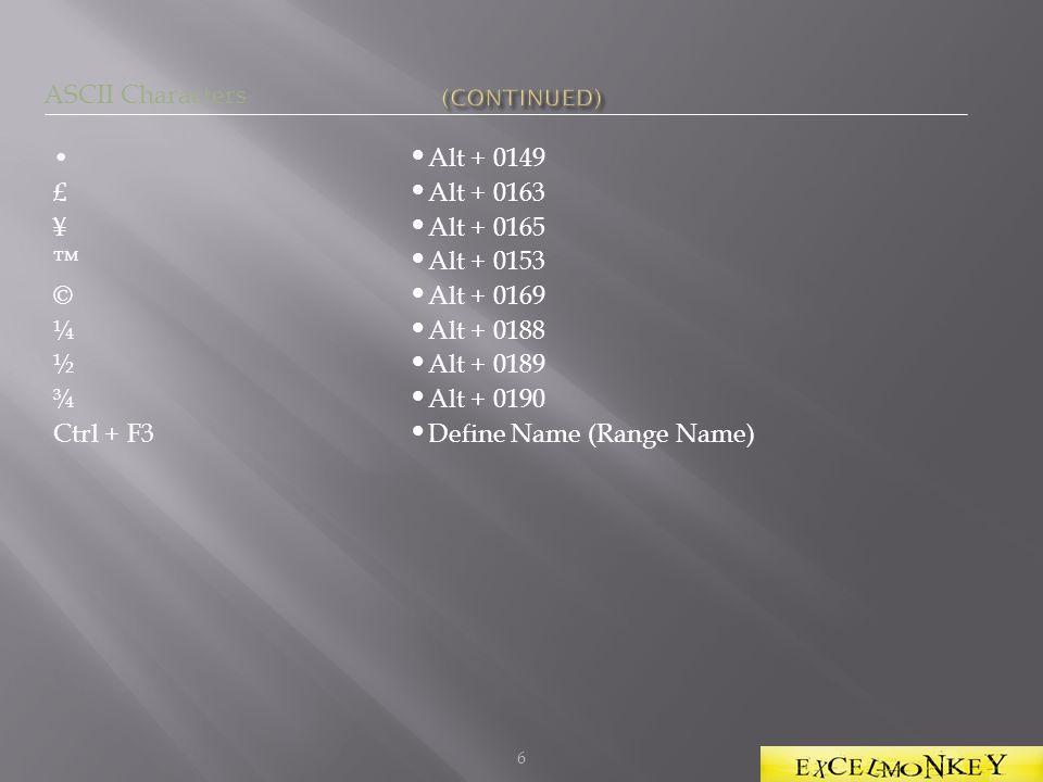 6 ASCII Characters £ ¥ ™ © ¼ ½ ¾ Ctrl + F3 Alt + 0149 Alt + 0163 Alt + 0165 Alt + 0153 Alt + 0169 Alt + 0188 Alt + 0189 Alt + 0190 Define Name (Range Name)
