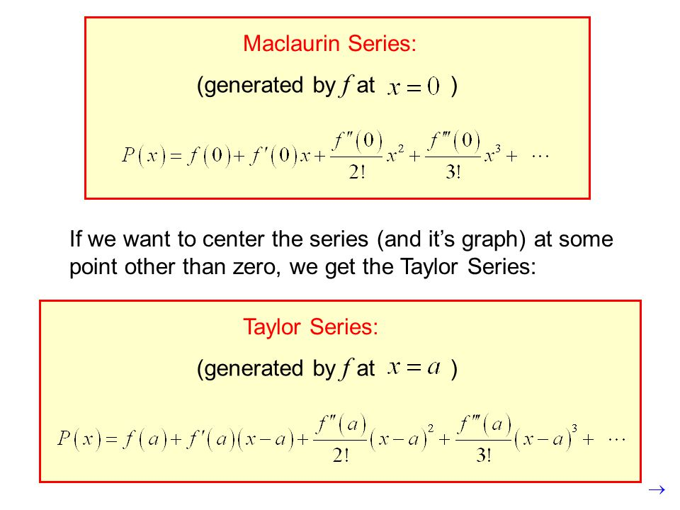 Maclaurin Series: (generated by f at ) If we want to center the series (and it's graph) at some point other than zero, we get the Taylor Series: Taylor Series: (generated by f at )