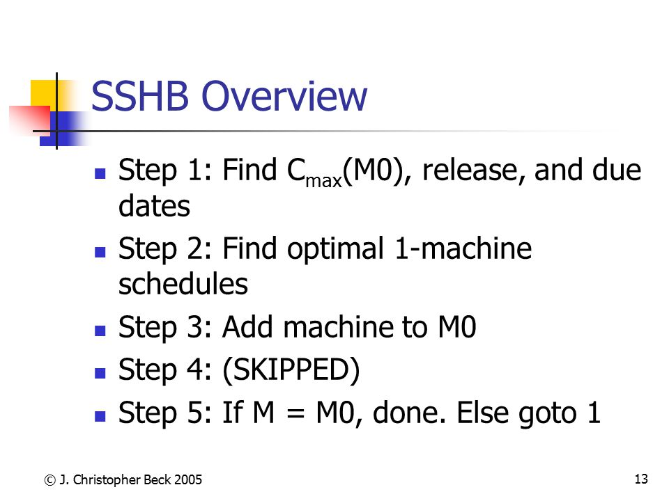 © J. Christopher Beck 2005 13 SSHB Overview Step 1: Find C max (M0), release, and due dates Step 2: Find optimal 1-machine schedules Step 3: Add machi