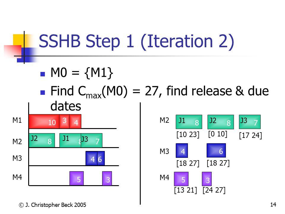 © J. Christopher Beck 2005 14 8 J2 6 5 SSHB Step 1 (Iteration 2) M0 = {M1} Find C max (M0) = 27, find release & due dates M1 M2 M4 M3 10 3 4 8 J1 4 3
