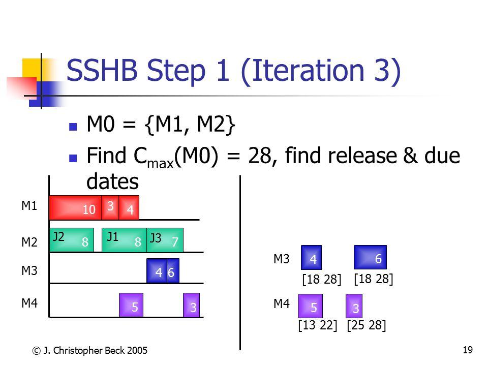 © J. Christopher Beck 2005 19 8 J2 6 5 SSHB Step 1 (Iteration 3) M0 = {M1, M2} Find C max (M0) = 28, find release & due dates M1 M2 M4 M3 10 3 4 8 J1