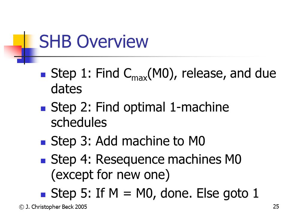 © J. Christopher Beck 2005 25 SHB Overview Step 1: Find C max (M0), release, and due dates Step 2: Find optimal 1-machine schedules Step 3: Add machin