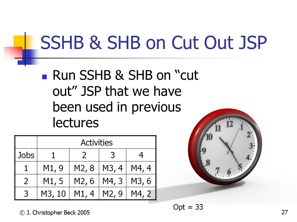 """© J. Christopher Beck 2005 27 SSHB & SHB on Cut Out JSP Run SSHB & SHB on """"cut out"""" JSP that we have been used in previous lectures Activities Jobs123"""