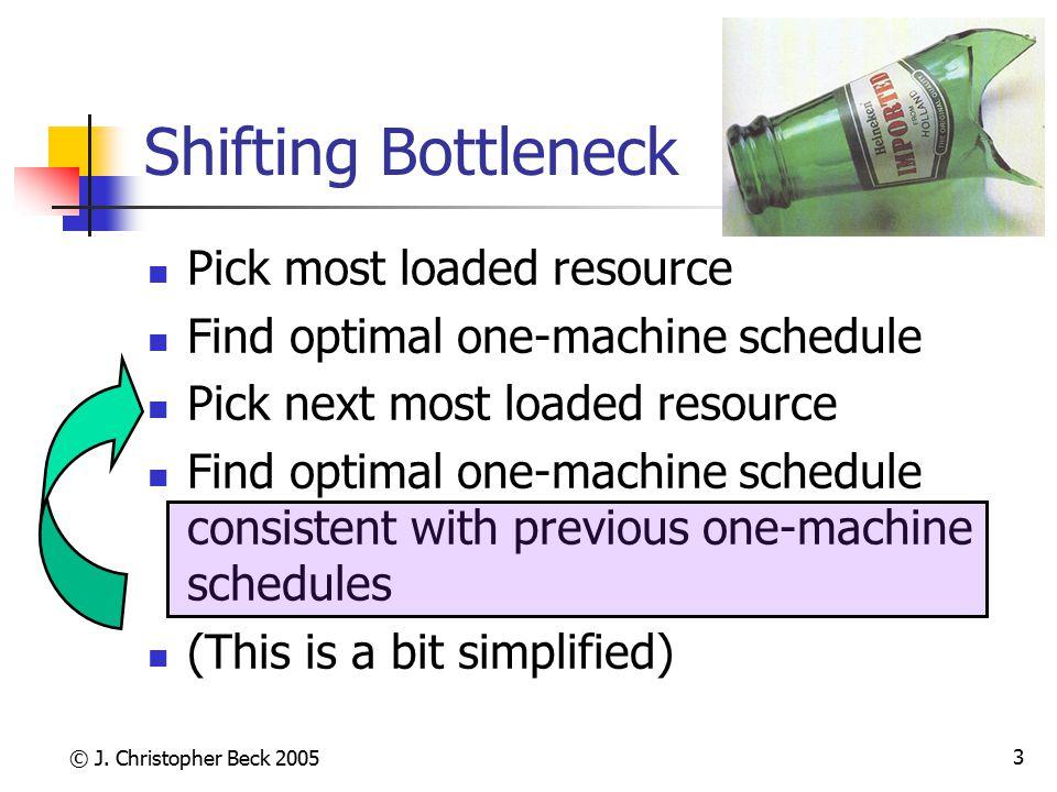 © J. Christopher Beck 2005 3 Shifting Bottleneck Pick most loaded resource Find optimal one-machine schedule Pick next most loaded resource Find optim