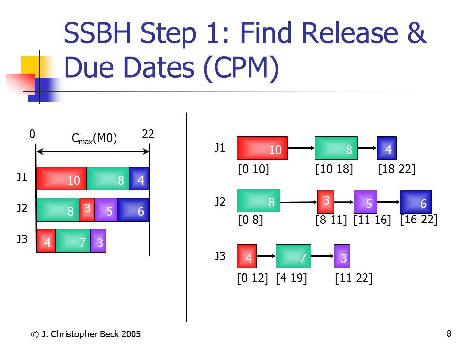 © J. Christopher Beck 2005 8 SSBH Step 1: Find Release & Due Dates (CPM) J1 J2 J3 1084 8 3 56 4 7 3 C max (M0) 022 [16 22] J1 J2 J3 1084 8 3 56 4 7 3