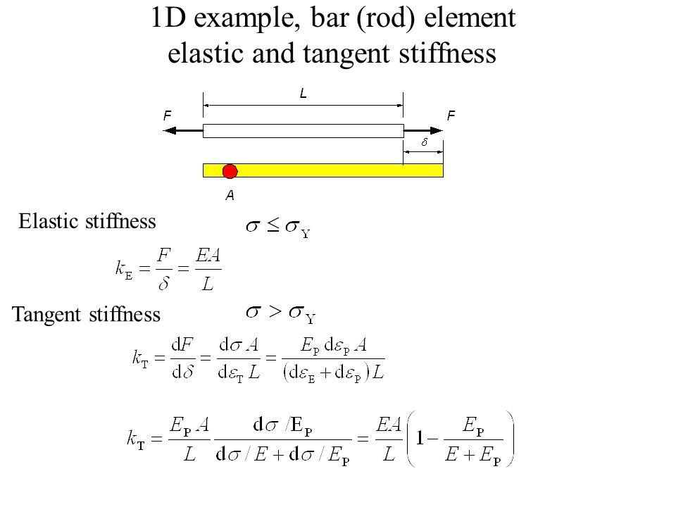 1D example, bar (rod) element elastic and tangent stiffness Elastic stiffness Tangent stiffness