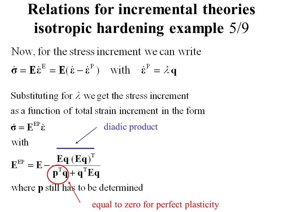 Relations for incremental theories isotropic hardening example 5/9 equal to zero for perfect plasticity diadic product