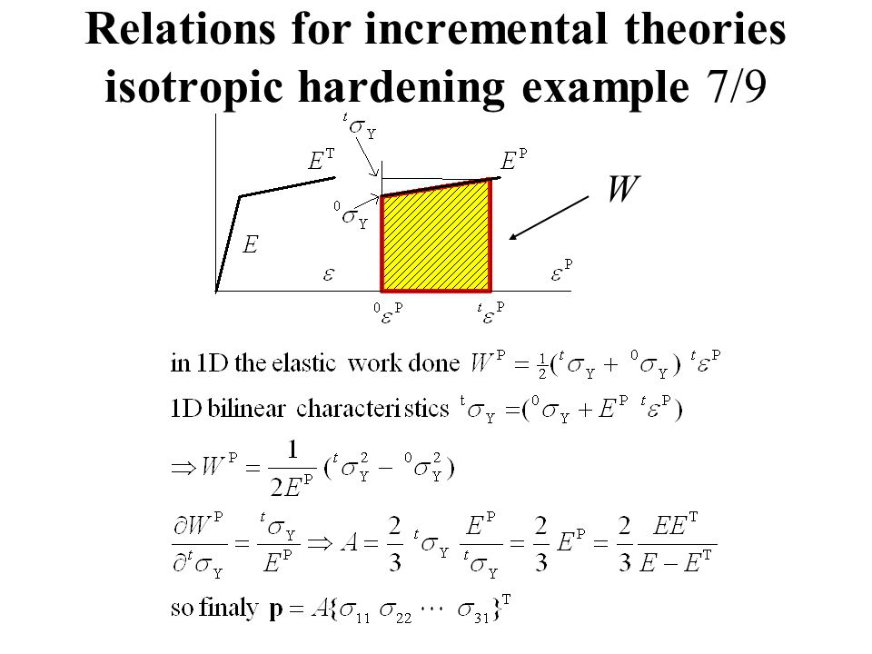 Relations for incremental theories isotropic hardening example 7/9 W
