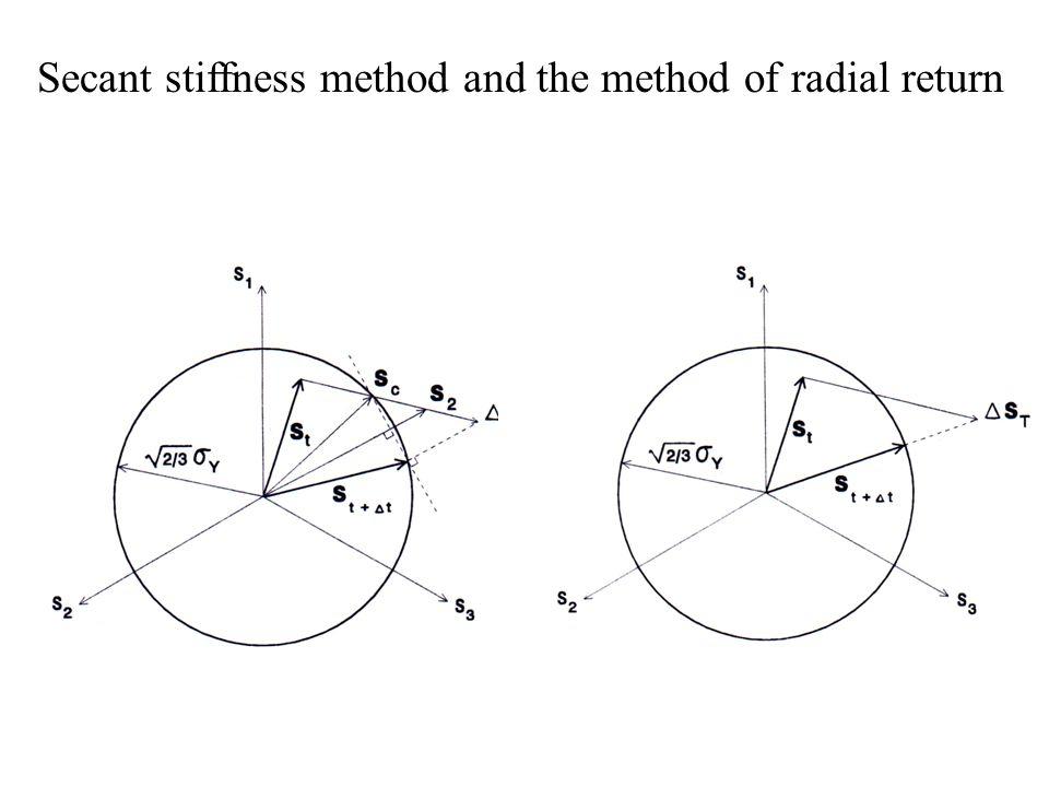 Secant stiffness method and the method of radial return