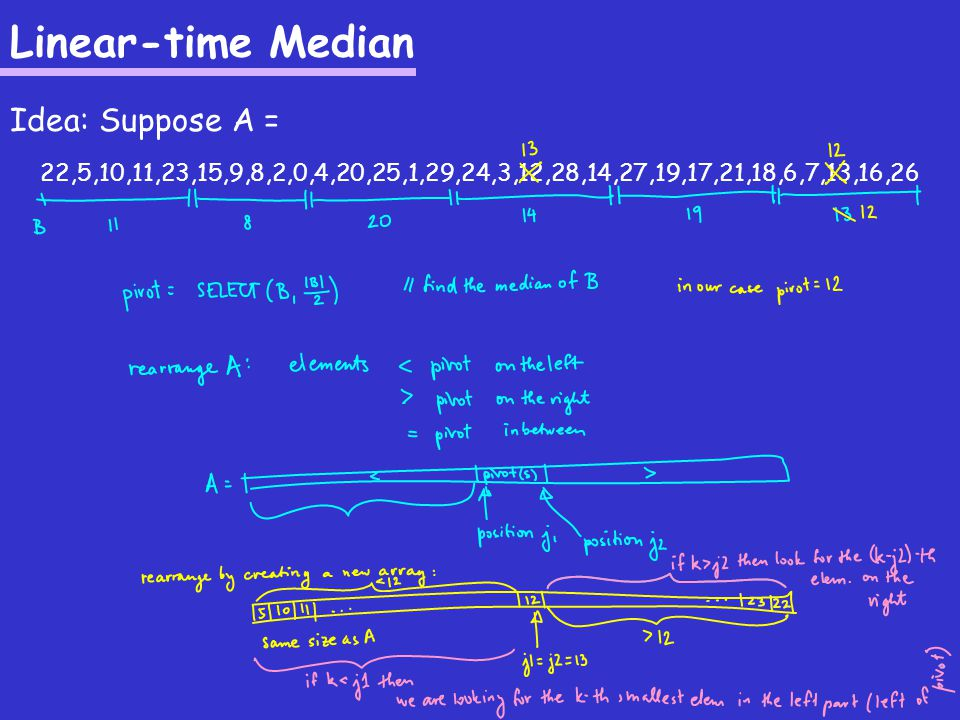 Linear-time Median Idea: Suppose A = 22,5,10,11,23,15,9,8,2,0,4,20,25,1,29,24,3,12,28,14,27,19,17,21,18,6,7,13,16,26