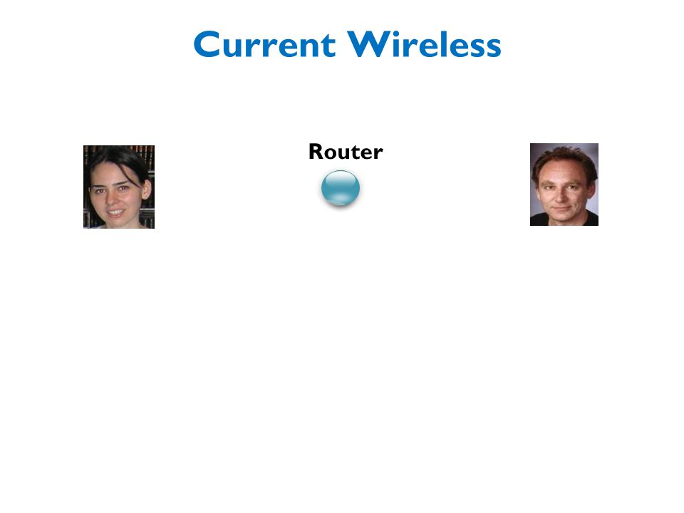 Current Wireless Traditional Routing requires 4 time slots C