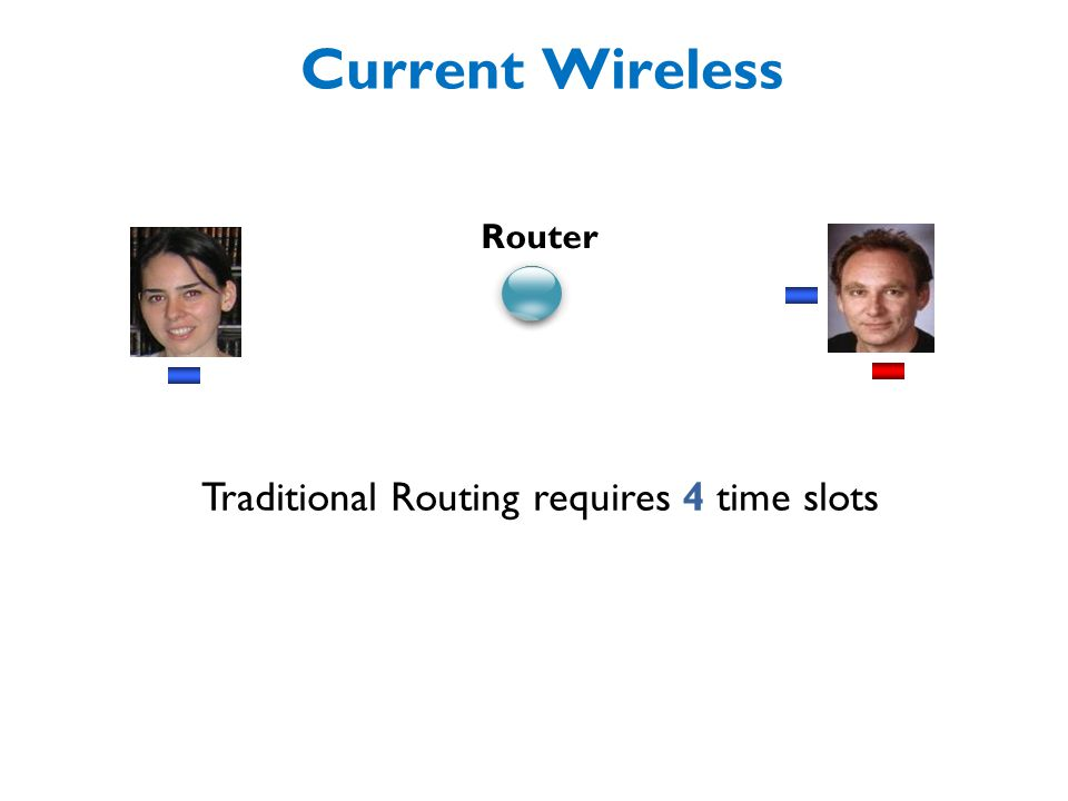 XOR = Router Traditional Routing requires 4 time slots Last Year  Network Coding  COPE C