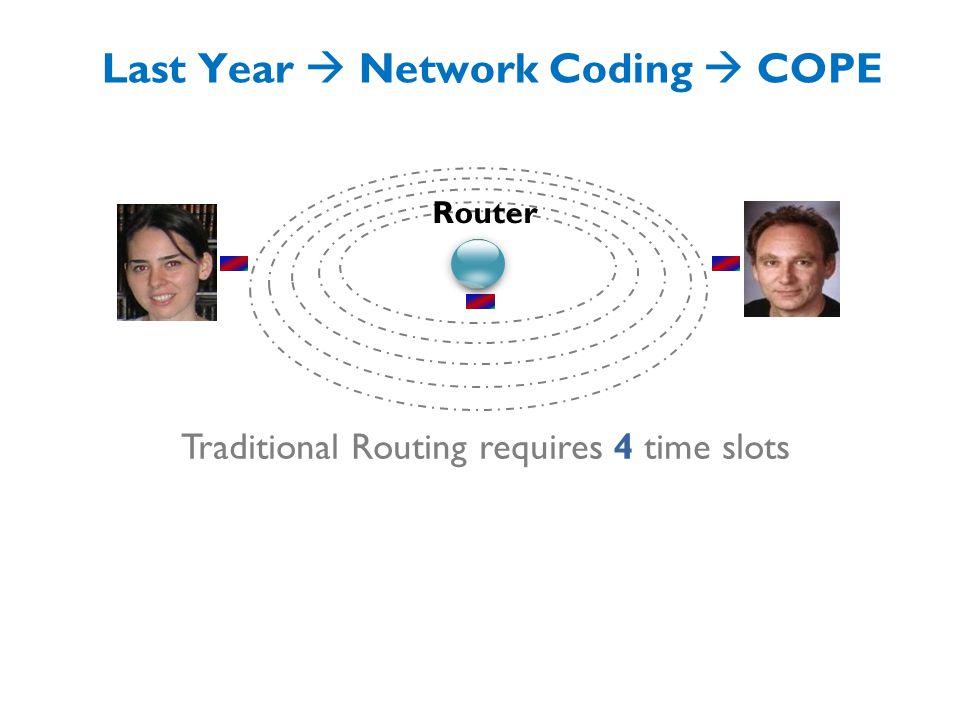 X topology Router ANC throughput gain over current 4/2 = 2 ANC throughput gain over COPE 3/2 = 1.5 ANC decodes interference using overheard signals C