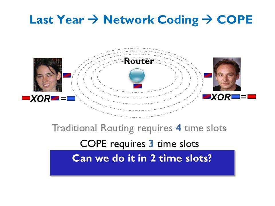 Throughput gain – X topology Throughput gain CDF Gain over Routing Median Gain over Routing – 65%