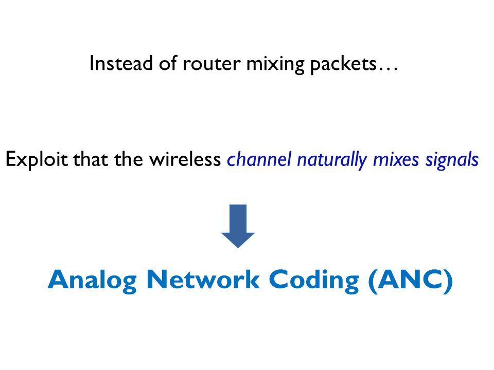 Analog Network Coding Router C