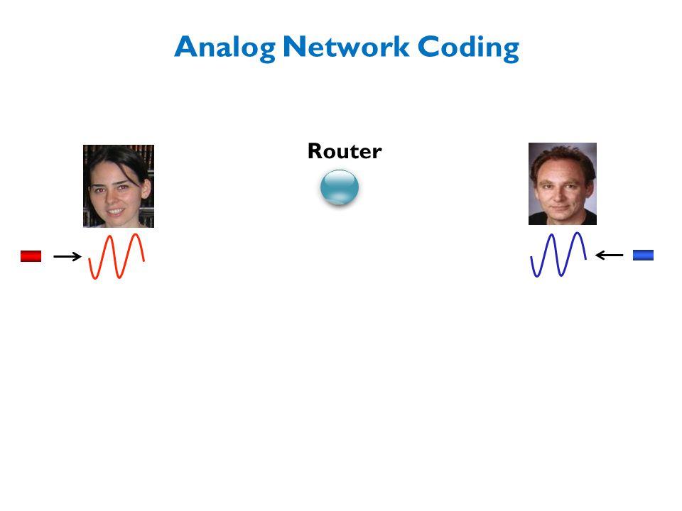 Analog Network Coding 1)Dina and Jon transmit simultaneously Interference C