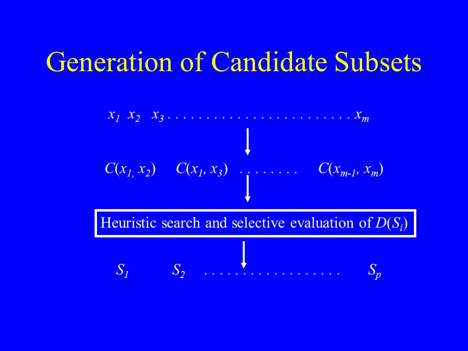 Generation of Candidate Subsets x 1 x 2 x 3........................