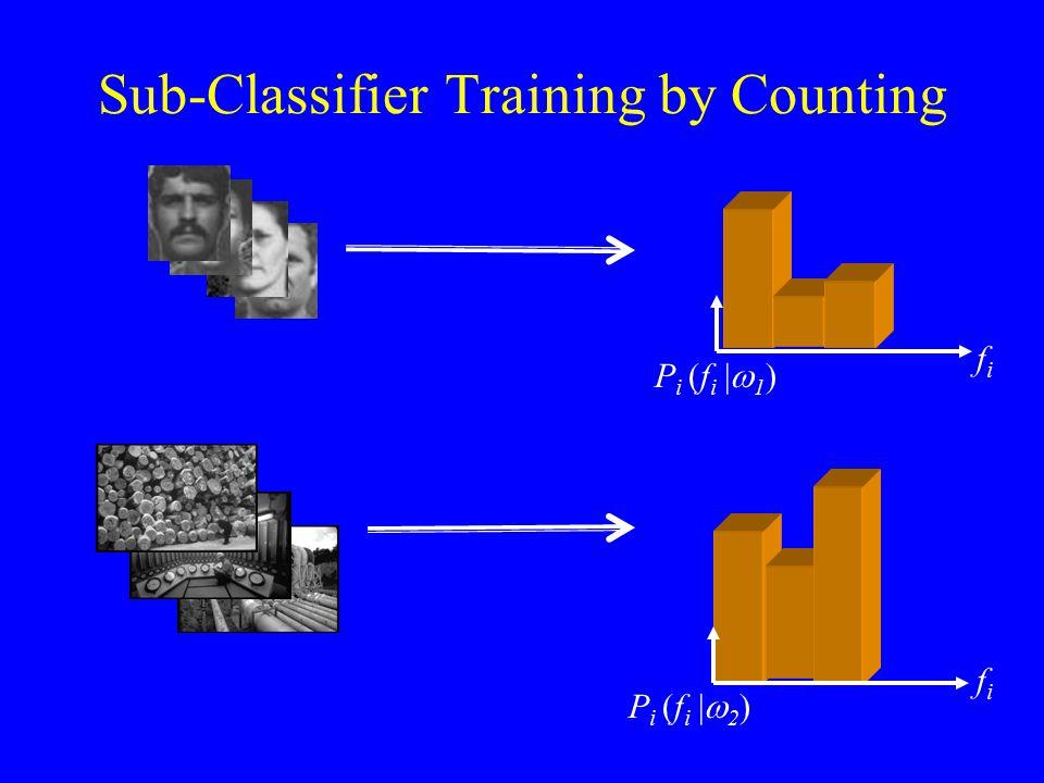 Sub-Classifier Training by Counting P i (f i |  1 ) P i (f i |  2 ) fifi fifi