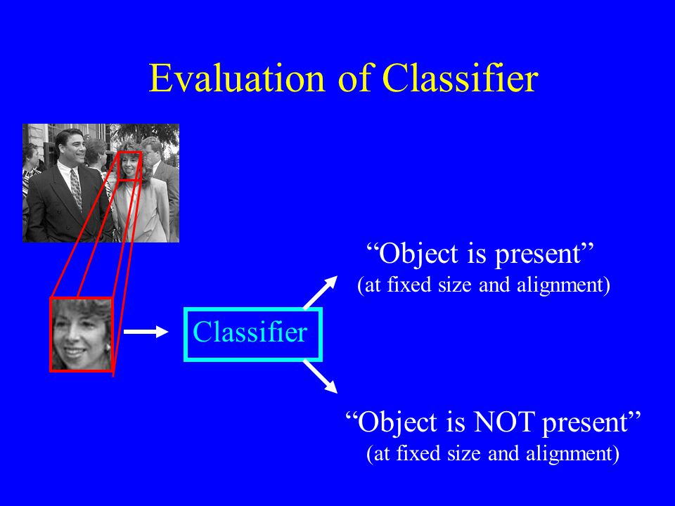 Evaluation of Classifier Object is present (at fixed size and alignment) Object is NOT present (at fixed size and alignment) Classifier