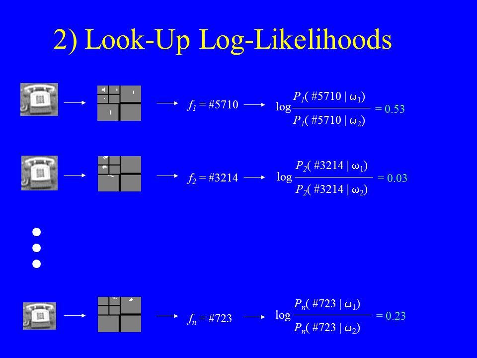 2) Look-Up Log-Likelihoods P 1 ( #5710 |  1 ) P 1 ( #5710 |  2 ) f 2 = #3214 f 1 = #5710 f n = #723 = 0.53 P 2 ( #3214 |  1 ) P 2 ( #3214 |  2 ) =