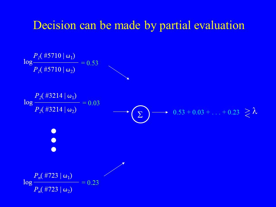 Decision can be made by partial evaluation P 1 ( #5710 |  1 ) P 1 ( #5710 |  2 ) = 0.53 P 2 ( #3214 |  1 ) P 2 ( #3214 |  2 ) = 0.03 log P n ( #723 |  1 ) P n ( #723 |  2 ) = 0.23 log  > < 0.53 + 0.03 +...