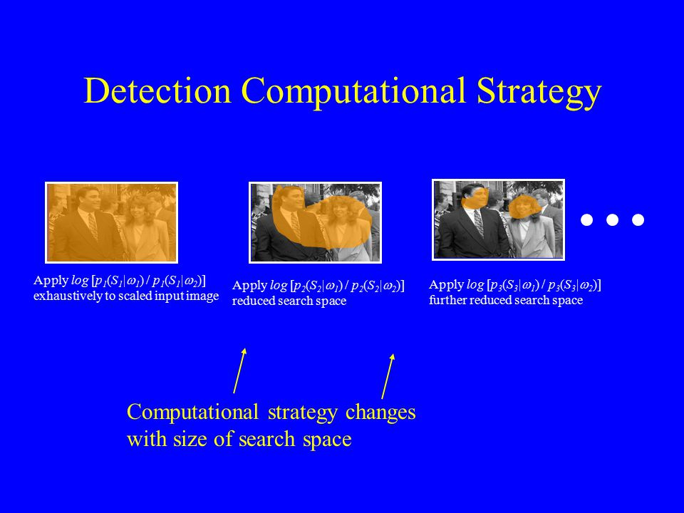 Detection Computational Strategy Computational strategy changes with size of search space Apply log [p 1 (S 1 |  1 ) / p 1 (S 1 |  2 )] exhaustively to scaled input image Apply log [p 2 (S 2 |  1 ) / p 2 (S 2 |  2 )] reduced search space Apply log [p 3 (S 3 |  1 ) / p 3 (S 3 |  2 )] further reduced search space