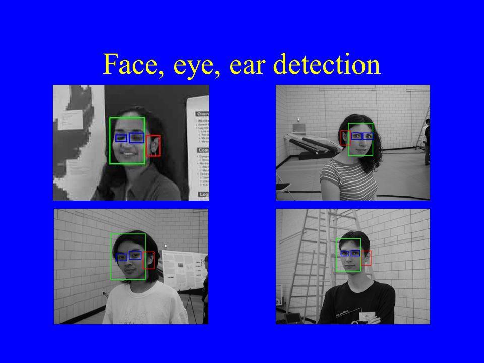 Face, eye, ear detection